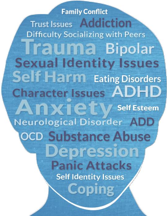 disorders